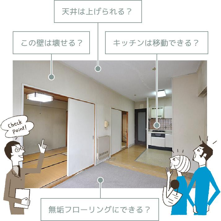 この壁は壊せる? 天井は上げられる? キッチンは移動できる? 無垢フローリングにできる?